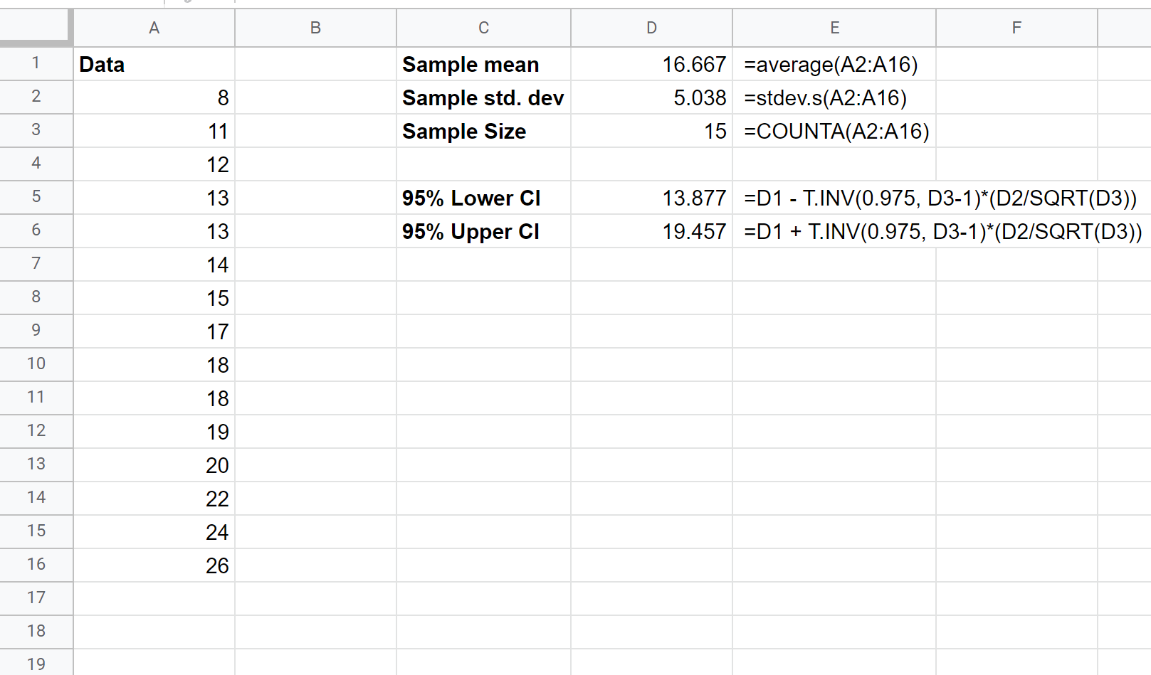 confidence interval in Google Sheets