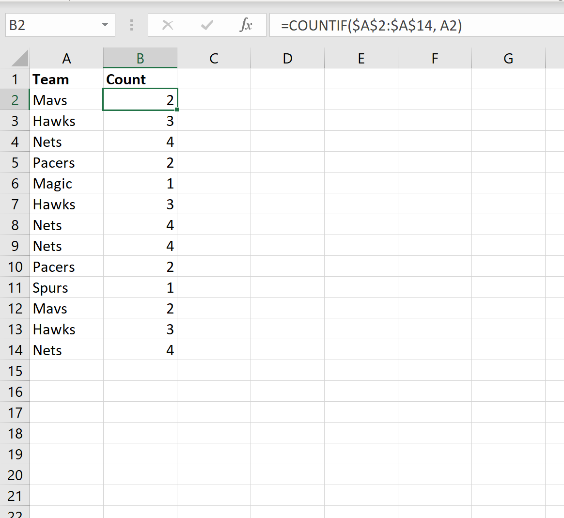 count duplicates in Excel